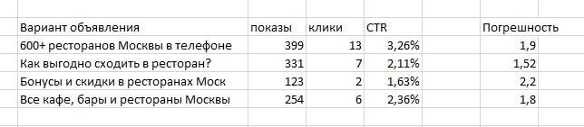 скриншот эксперимента по сбору статистики с указанием текущего размера погрешности