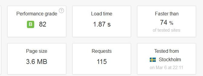 Сравнение скорости работы 4х хостингов (ищем самый быстрый хостинг)